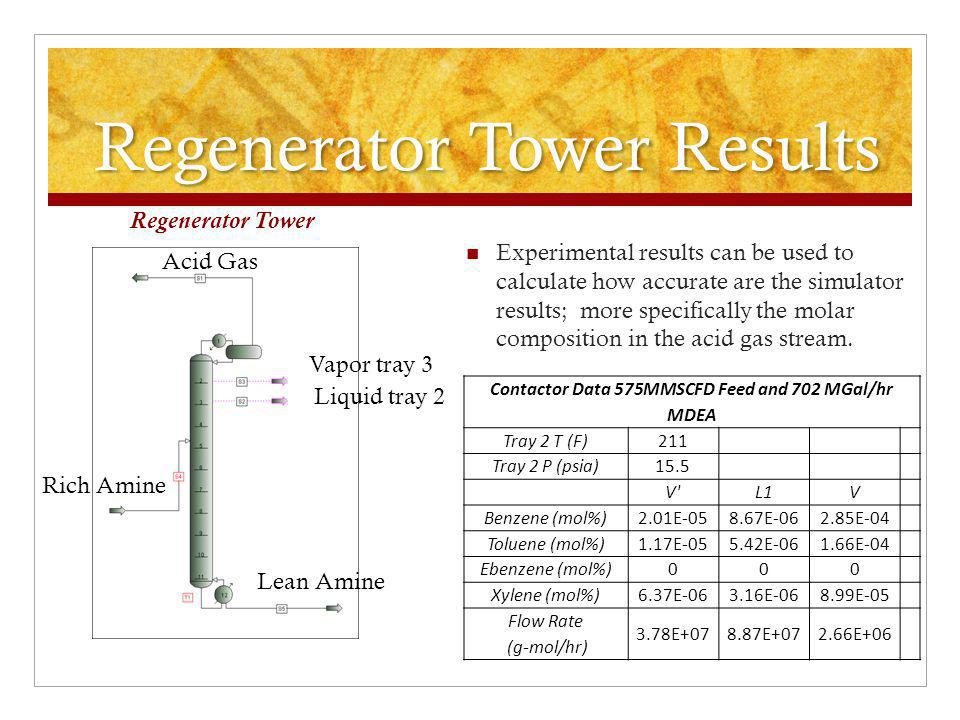 Regenerator Tower Results