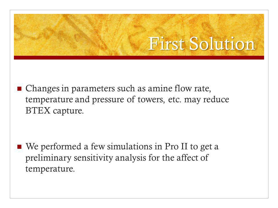 First Solution Changes in parameters such as amine flow rate, temperature and pressure of towers, etc. may reduce BTEX capture.
