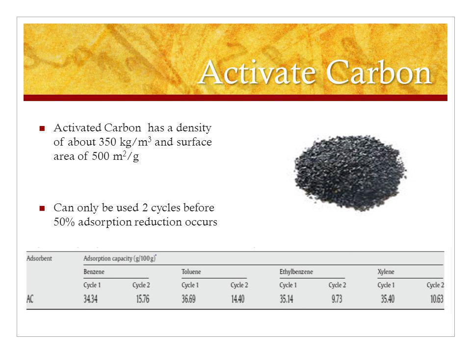 Activate Carbon Activated Carbon has a density of about 350 kg/m3 and surface area of 500 m2/g.