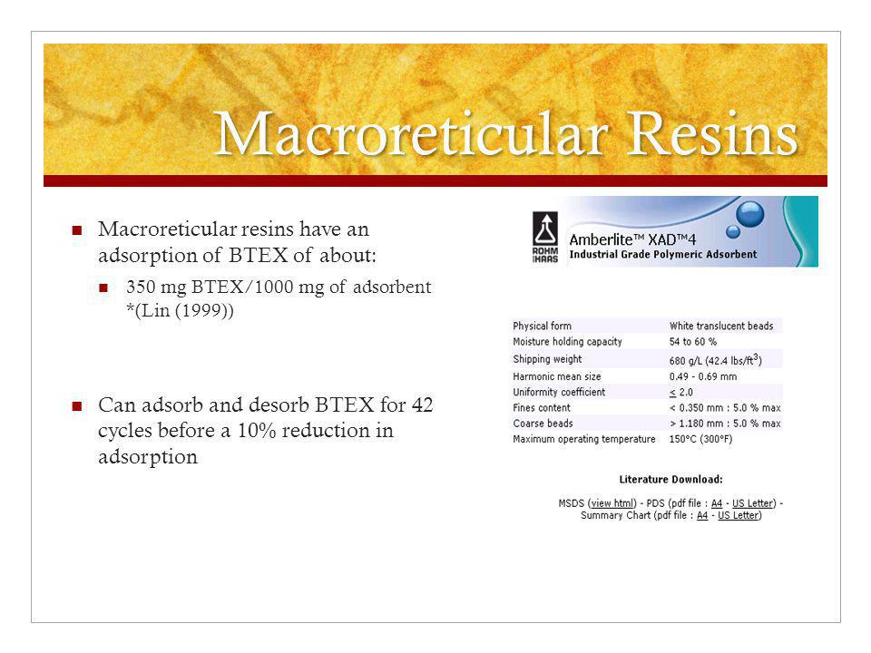 Macroreticular Resins