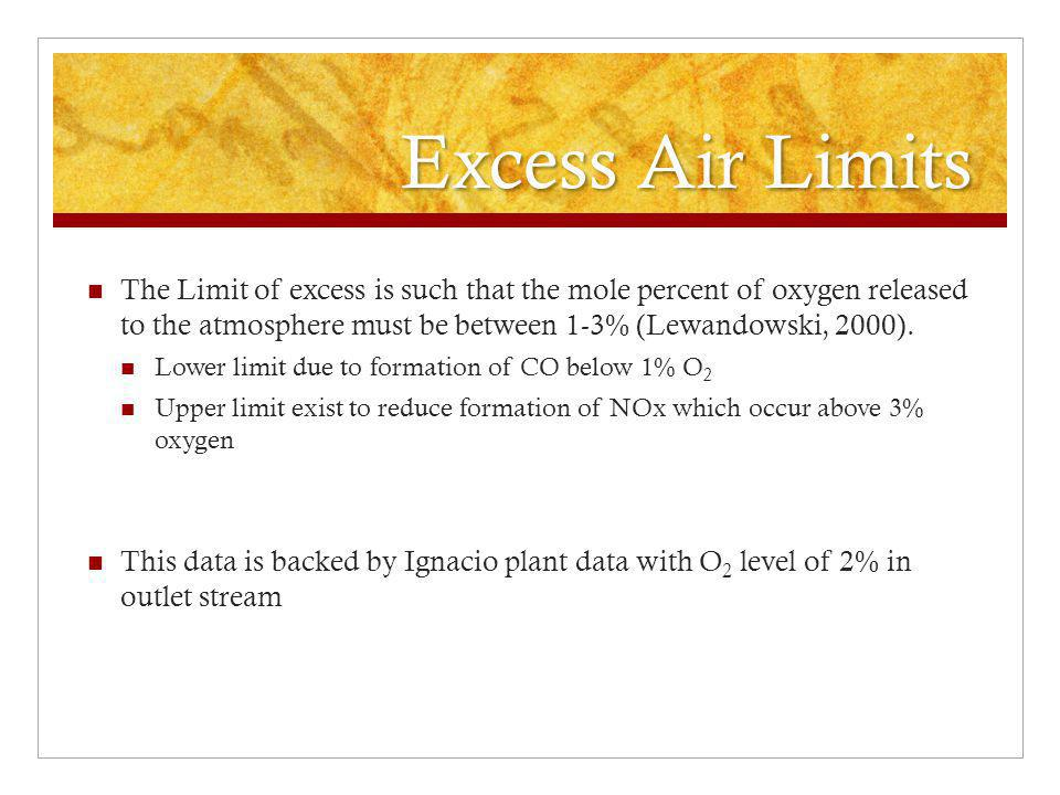 Excess Air Limits The Limit of excess is such that the mole percent of oxygen released to the atmosphere must be between 1-3% (Lewandowski, 2000).