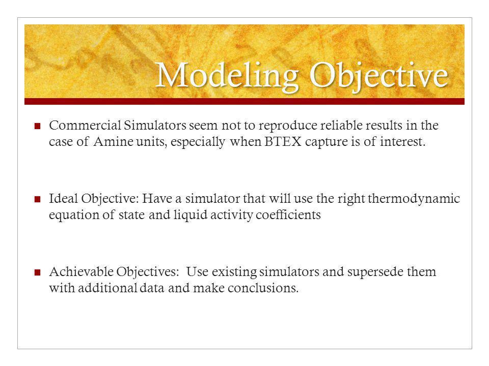 Modeling Objective