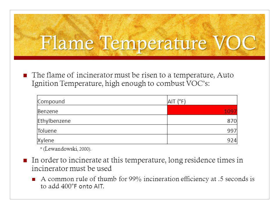 Flame Temperature VOC The flame of incinerator must be risen to a temperature, Auto Ignition Temperature, high enough to combust VOC's: