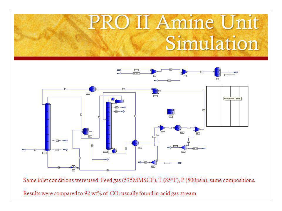 PRO II Amine Unit Simulation