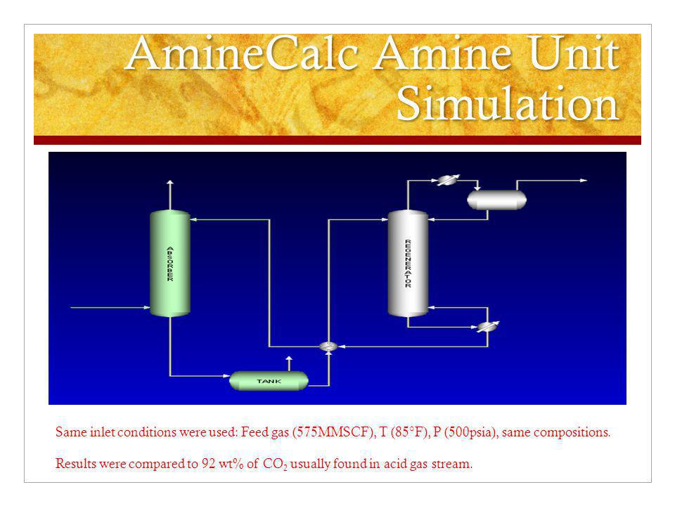 AmineCalc Amine Unit Simulation