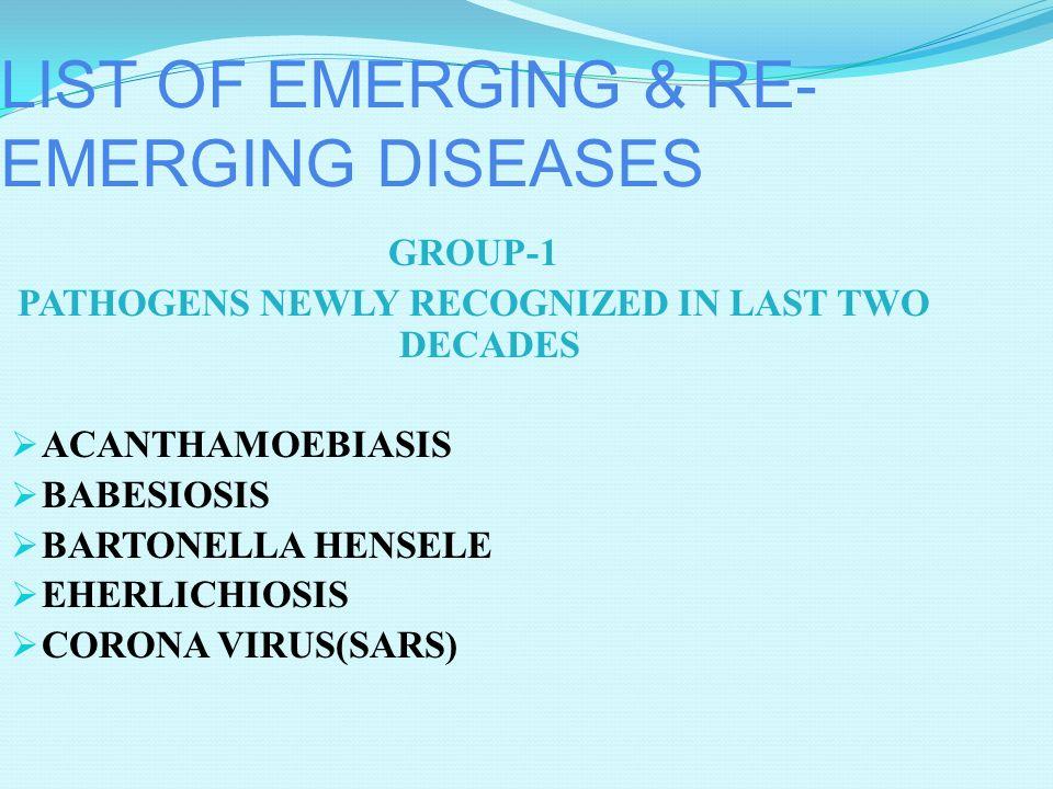 LIST OF EMERGING & RE-EMERGING DISEASES