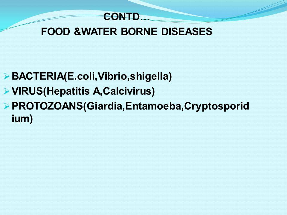 FOOD &WATER BORNE DISEASES