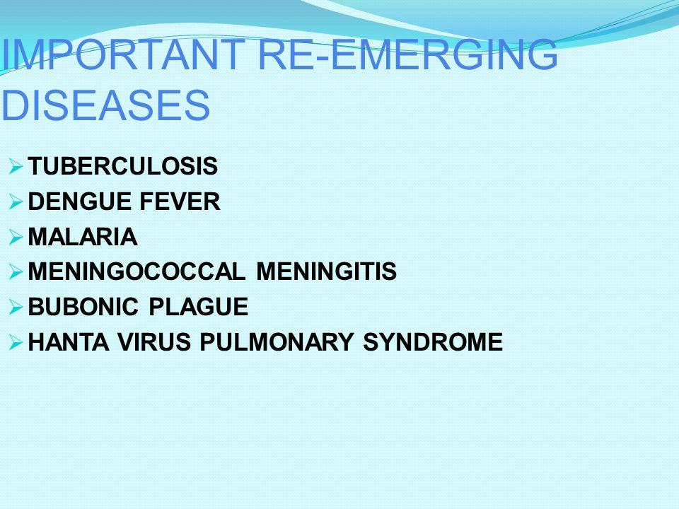 IMPORTANT RE-EMERGING DISEASES