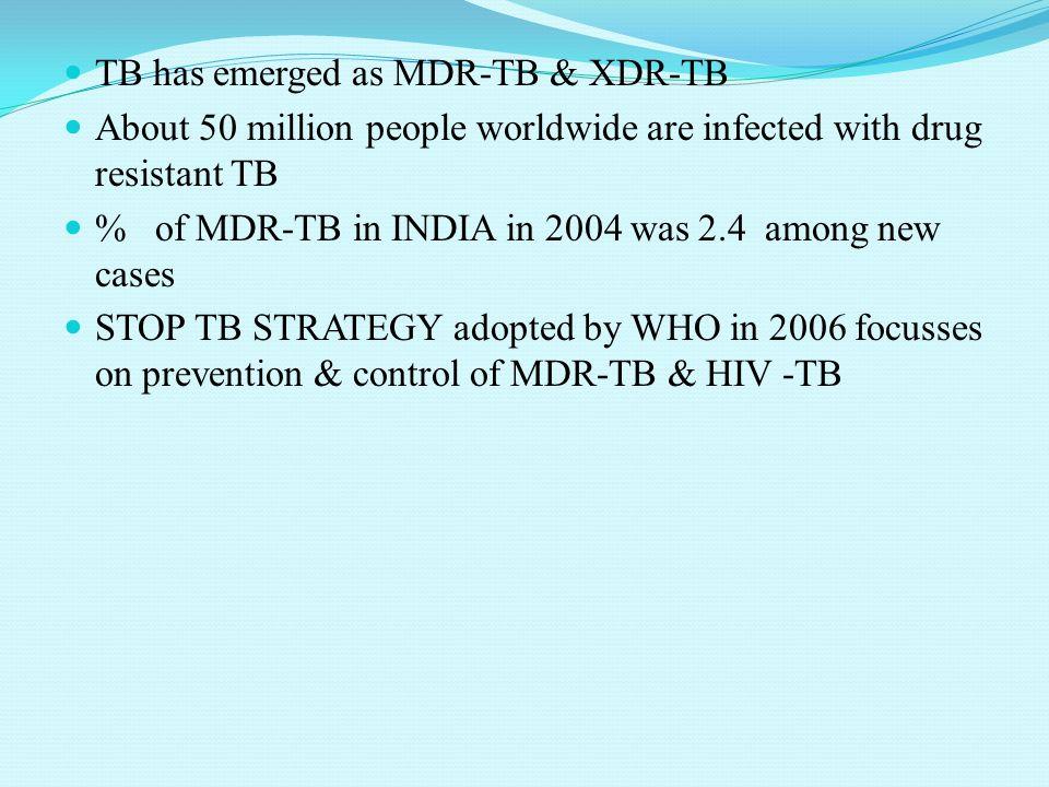 TB has emerged as MDR-TB & XDR-TB