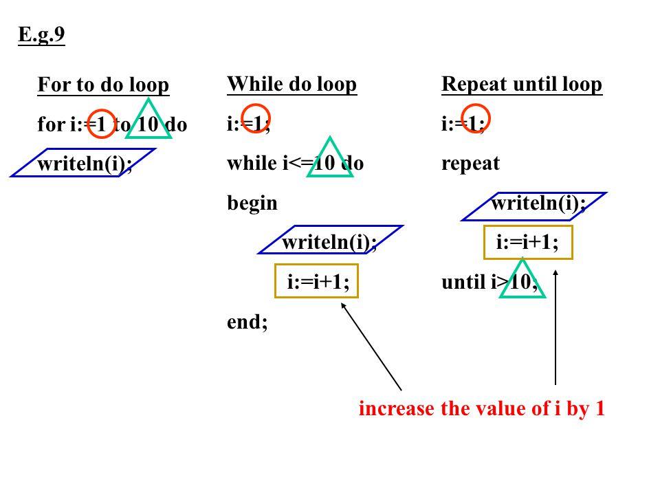 E.g.9 For to do loop. for i:=1 to 10 do. writeln(i); While do loop. i:=1; while i<=10 do. begin.