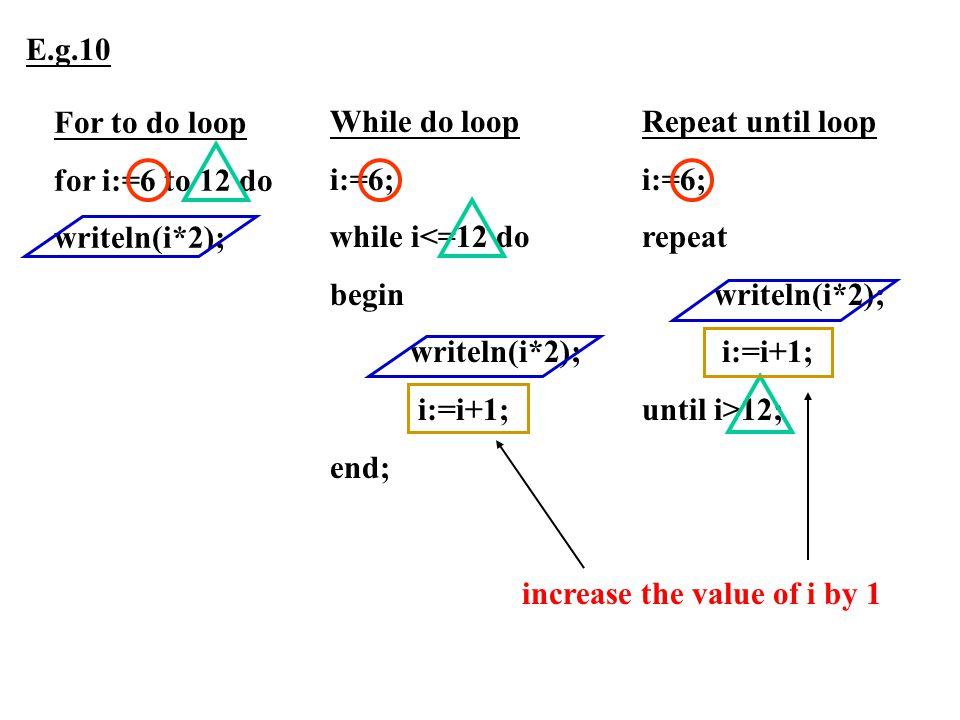 E.g.10 For to do loop. for i:=6 to 12 do. writeln(i*2); While do loop. i:=6; while i<=12 do. begin.