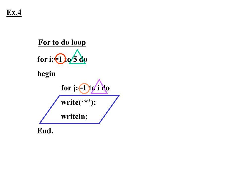 Ex.4 For to do loop for i:=1 to 5 do begin for j:=1 to i do write('*'); writeln; End.
