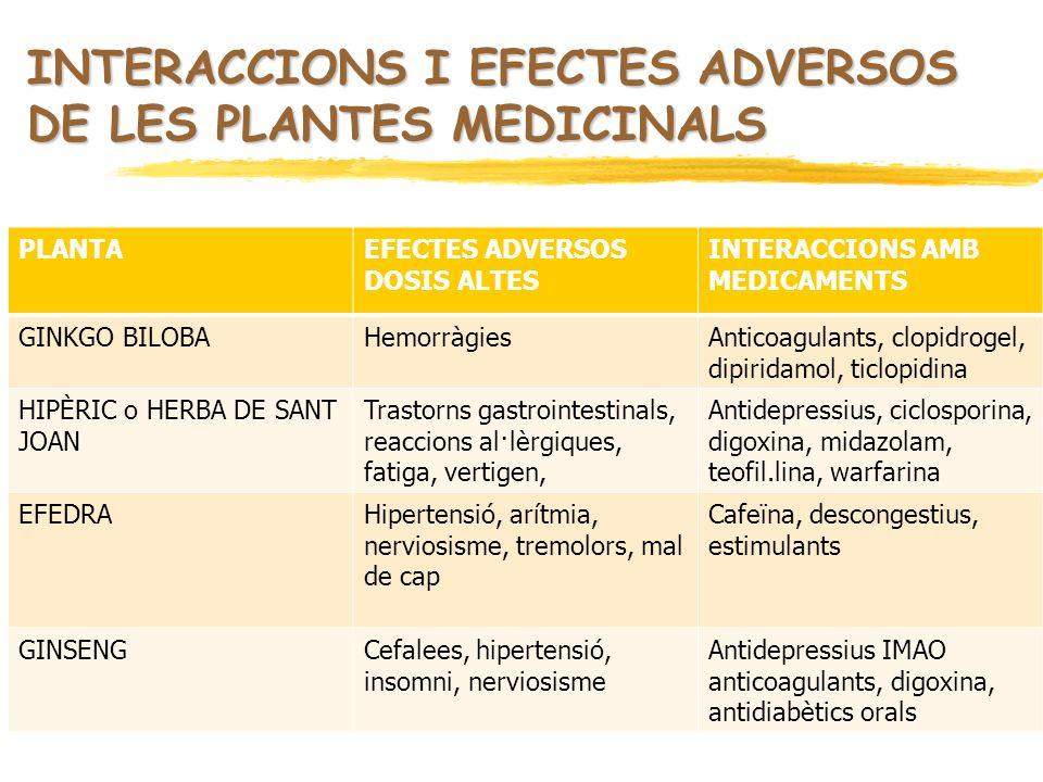 INTERACCIONS I EFECTES ADVERSOS DE LES PLANTES MEDICINALS