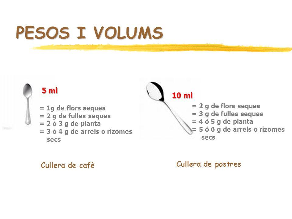 PESOS I VOLUMS 5 ml 10 ml Cullera de postres Cullera de cafè