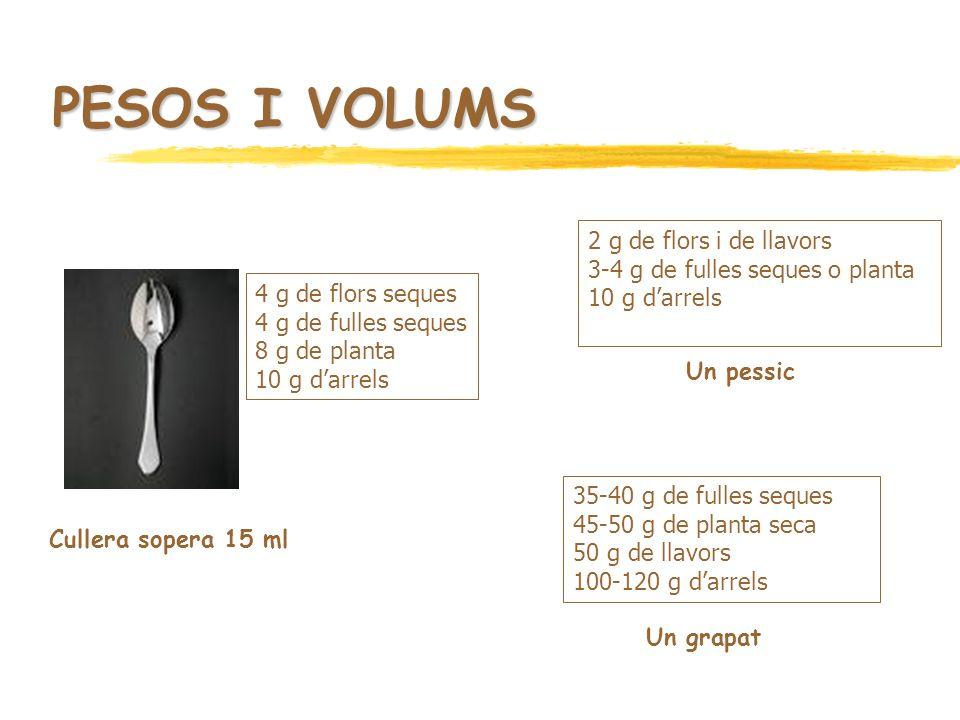 PESOS I VOLUMS 2 g de flors i de llavors