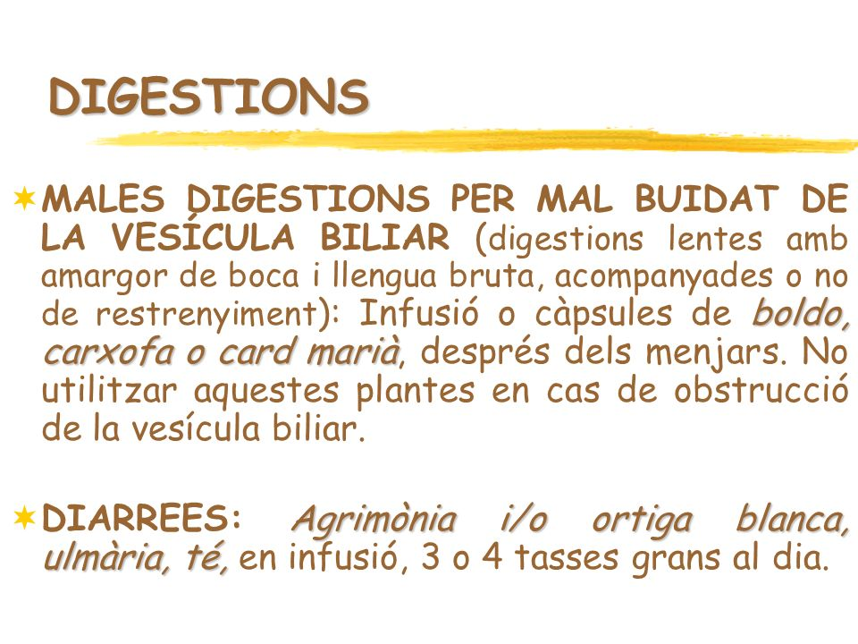 DIGESTIONS