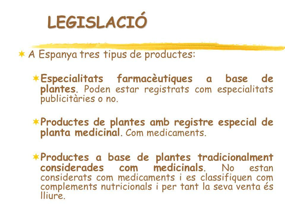LEGISLACIÓ A Espanya tres tipus de productes: