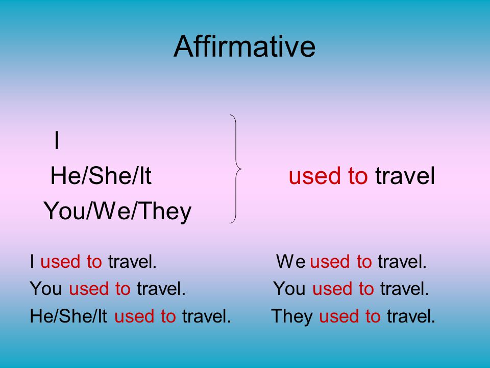 Affirmative He/She/It used to travel You/We/They I