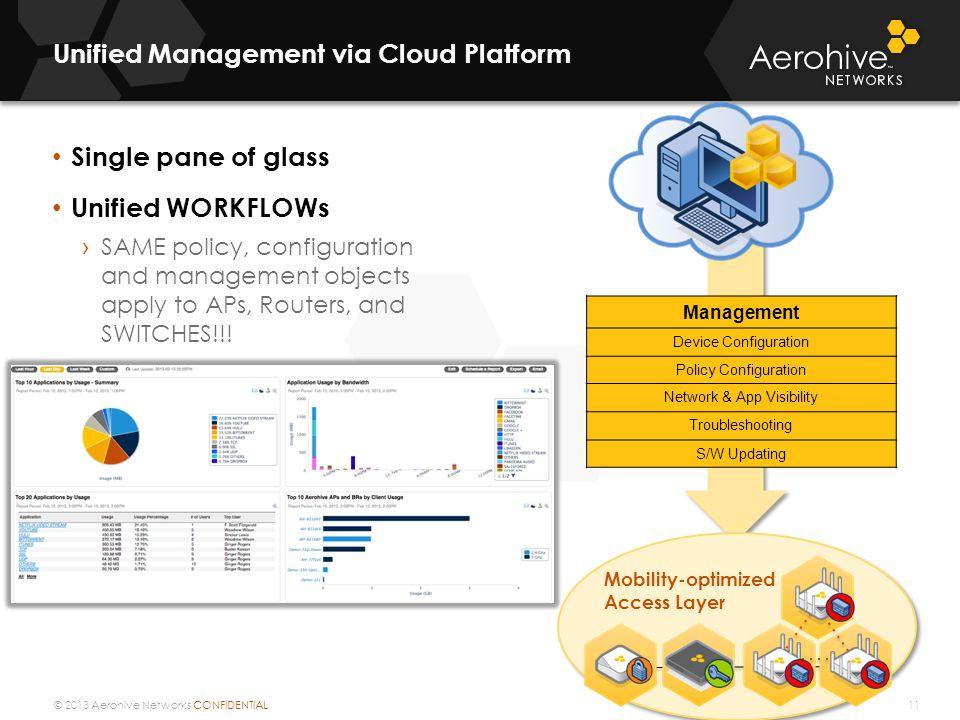 Unified Management via Cloud Platform