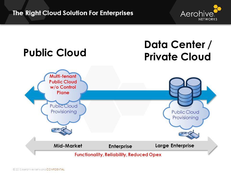 The Right Cloud Solution For Enterprises