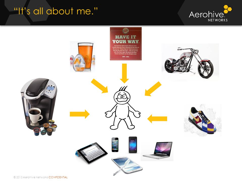 It's all about me. Needs a user-centric approach