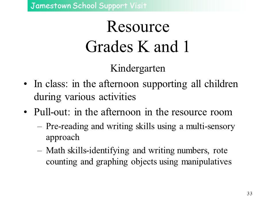 Resource Grades K and 1 Kindergarten