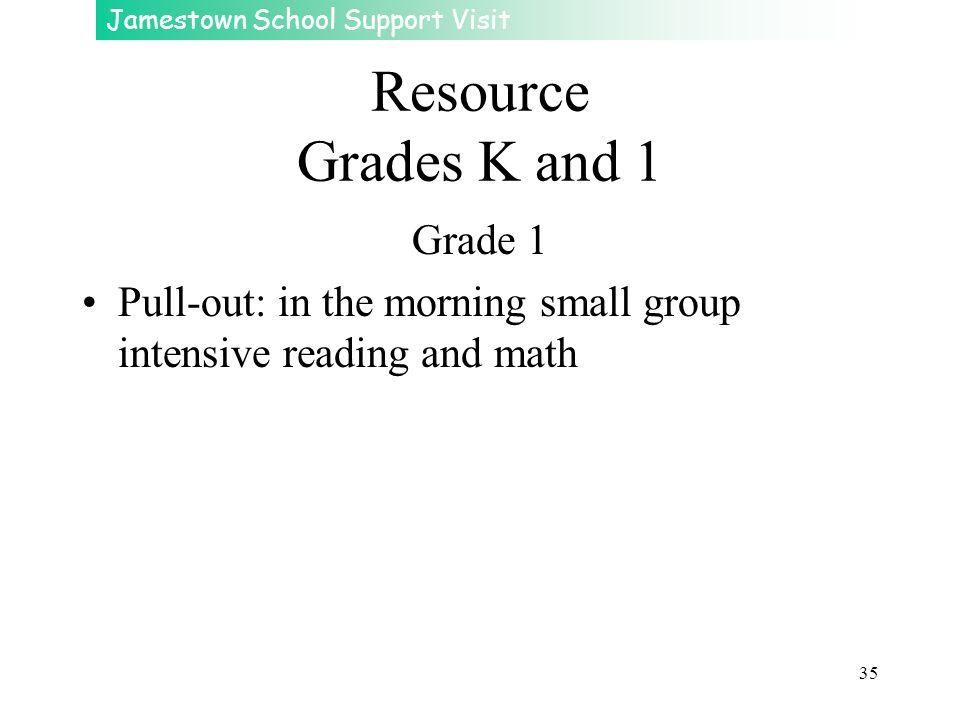 Resource Grades K and 1 Grade 1