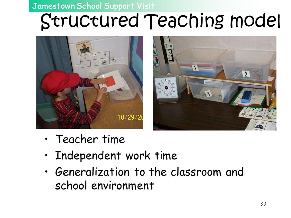 Structured Teaching model