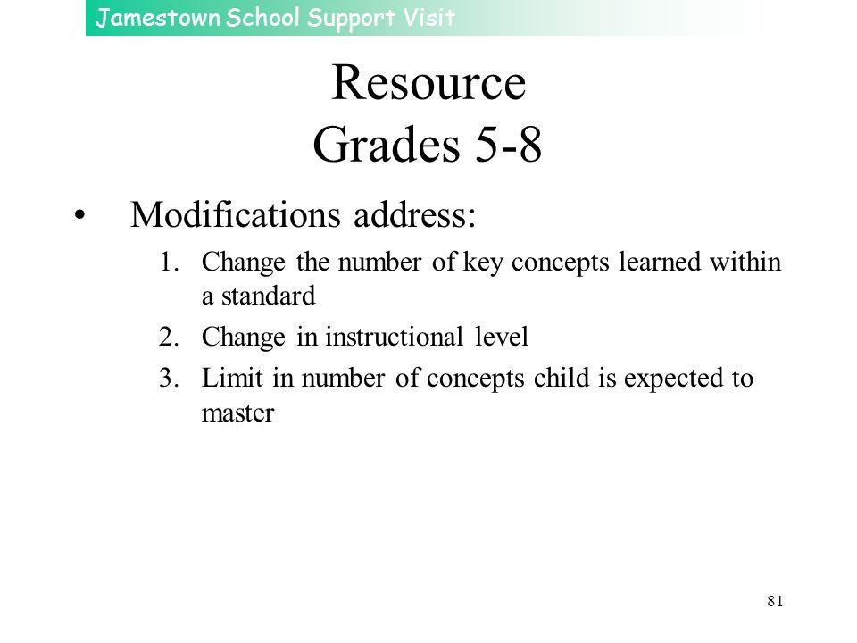 Resource Grades 5-8 Modifications address: