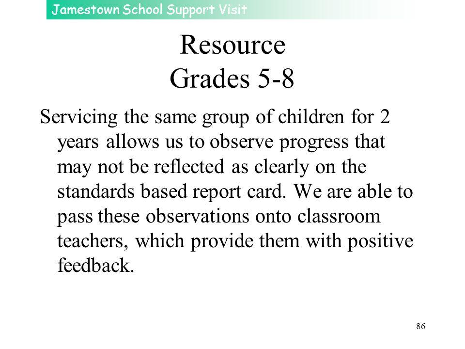 Resource Grades 5-8