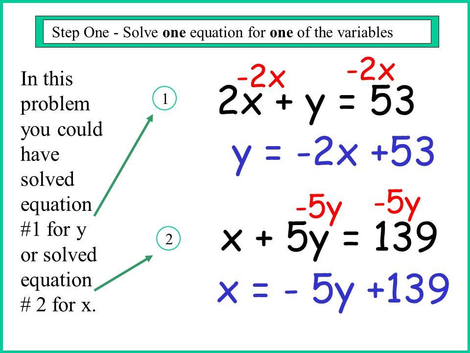 2x + y = 53 y = -2x +53 x + 5y = 139 x = - 5y +139 -2x -5y