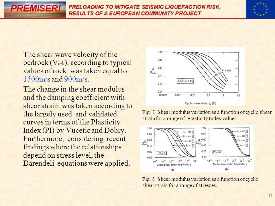 The shear wave velocity of the bedrock (Vs-b), according to typical values of rock, was taken equal to 1500m/s and 900m/s.