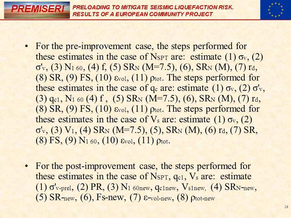 For the pre-improvement case, the steps performed for these estimates in the case of NSPT are: estimate (1) σv, (2) σ v, (3) N1 60, (4) f, (5) SRN (M=7.5), (6), SRN (M), (7) rd, (8) SR, (9) FS, (10) εvol, (11) ρtot. The steps performed for these estimates in the case of qc are: estimate (1) σv, (2) σ v, (3) qc1, N1 60 (4) f , (5) SRN (M=7.5), (6), SRN (M), (7) rd, (8) SR, (9) FS, (10) εvol, (11) ρtot. The steps performed for these estimates in the case of Vs are: estimate (1) σv, (2) σ v, (3) V1, (4) SRN (M=7.5), (5), SRN (M), (6) rd, (7) SR, (8) FS, (9) N1 60, (10) εvol, (11) ρtot.