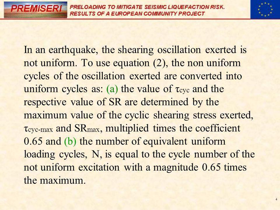 In an earthquake, the shearing oscillation exerted is not uniform