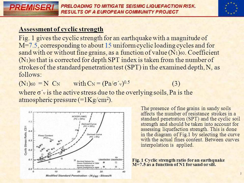 Assessment of cyclic strength