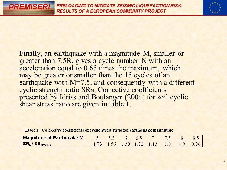 Finally, an earthquake with a magnitude Μ, smaller or greater than 7