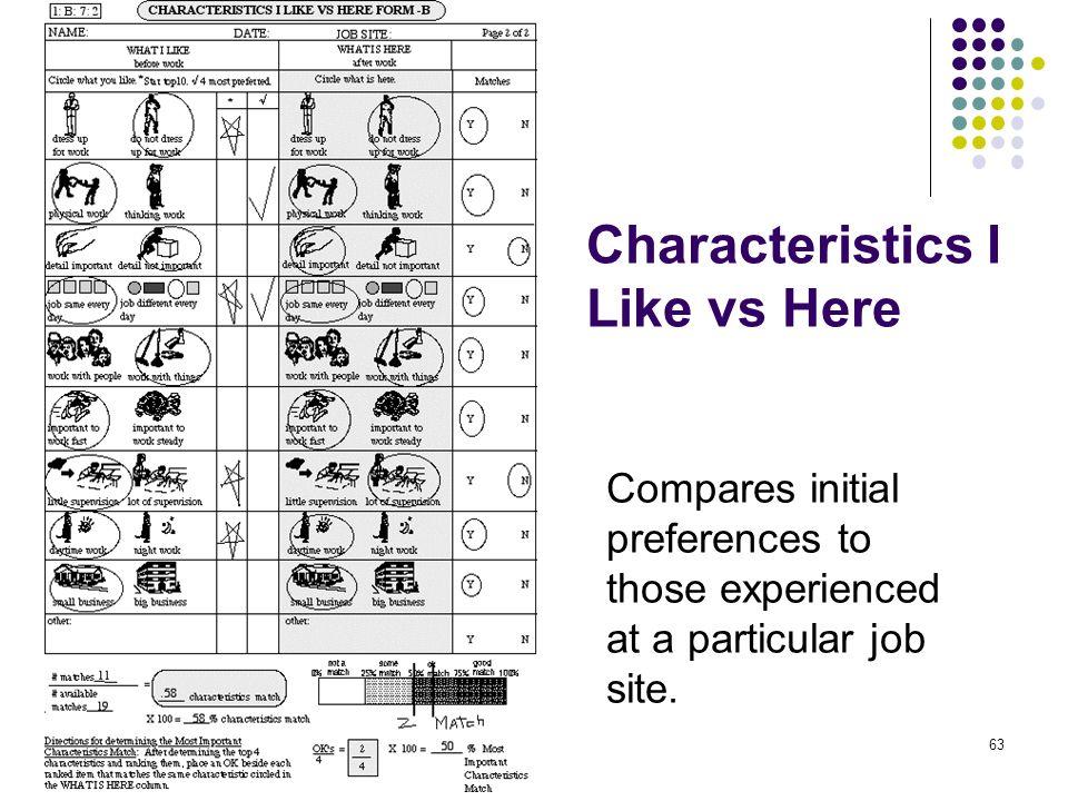 Characteristics I Like vs Here