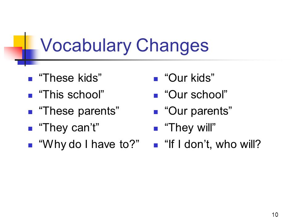 Vocabulary Changes These kids This school These parents