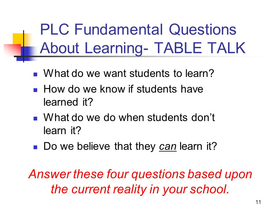 PLC Fundamental Questions About Learning- TABLE TALK