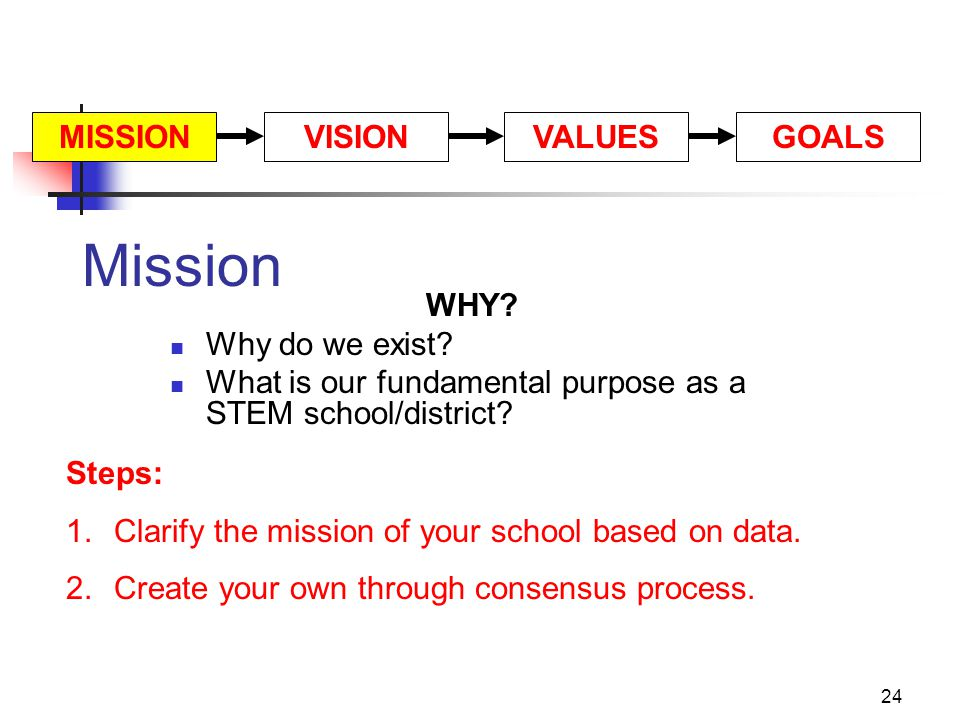 Mission MISSION VISION VALUES GOALS WHY Why do we exist