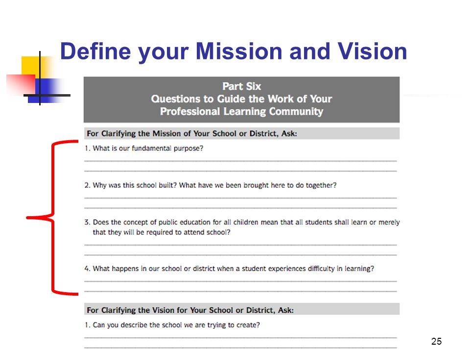 Define your Mission and Vision