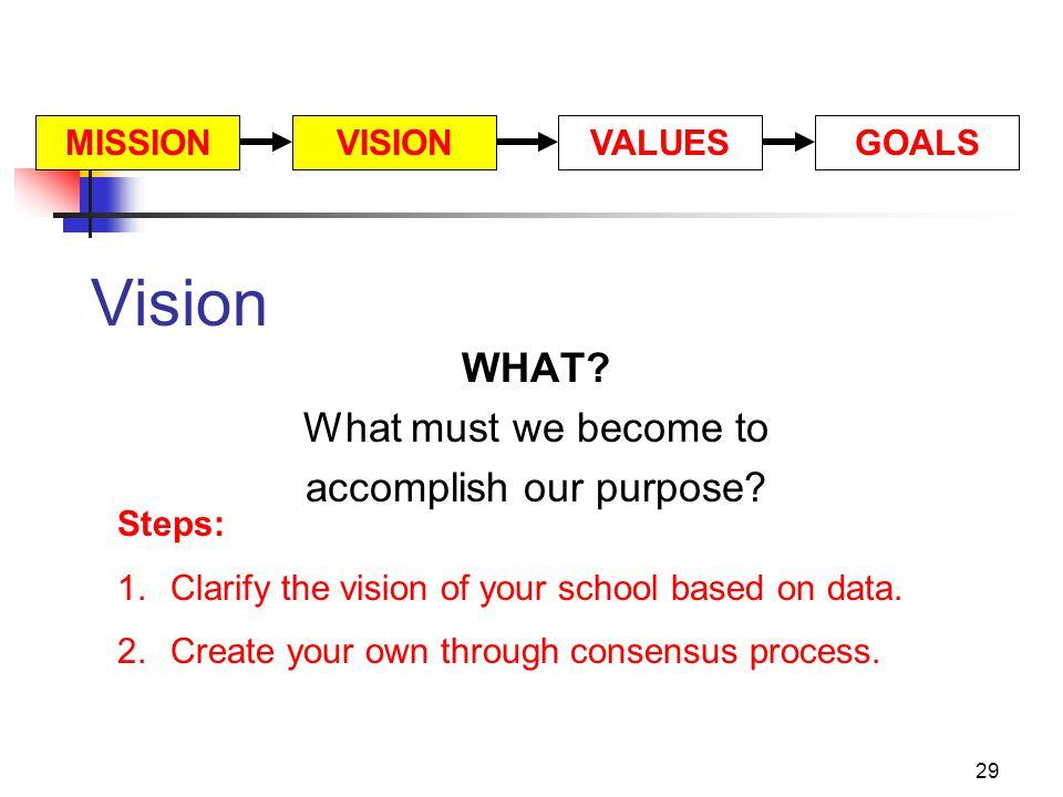 accomplish our purpose
