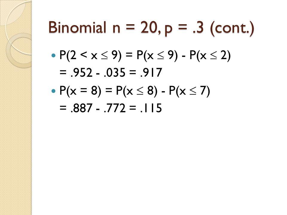 Binomial n = 20, p = .3 (cont.) P(2 < x  9) = P(x  9) - P(x  2)