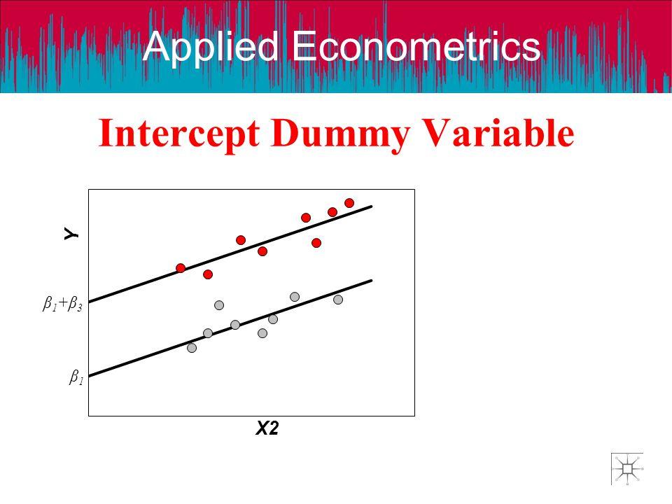 Intercept Dummy Variable