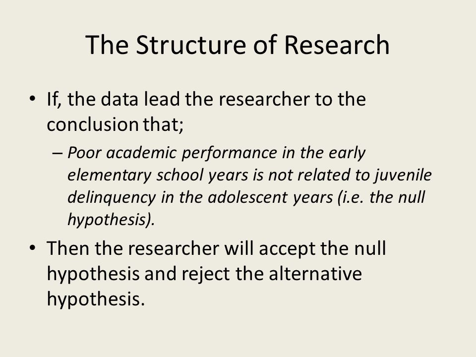 The Structure of Research
