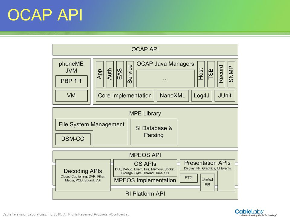 OCAP API