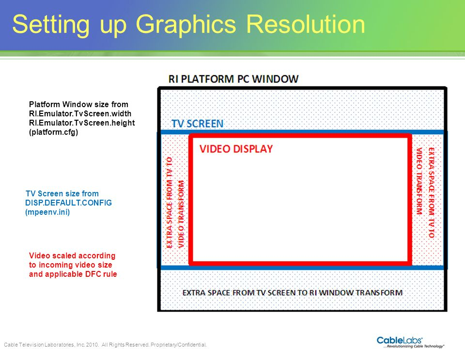 Setting up Graphics Resolution