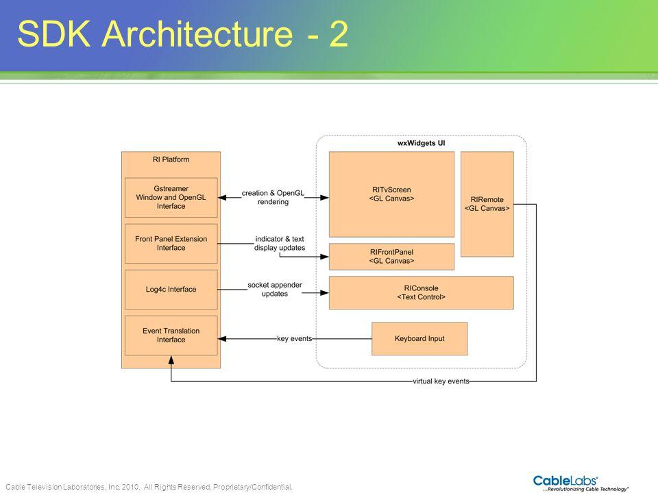 SDK Architecture - 2 91