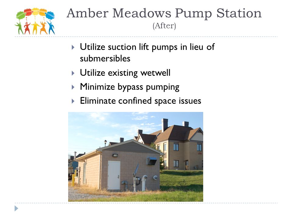 Amber Meadows Pump Station (After)