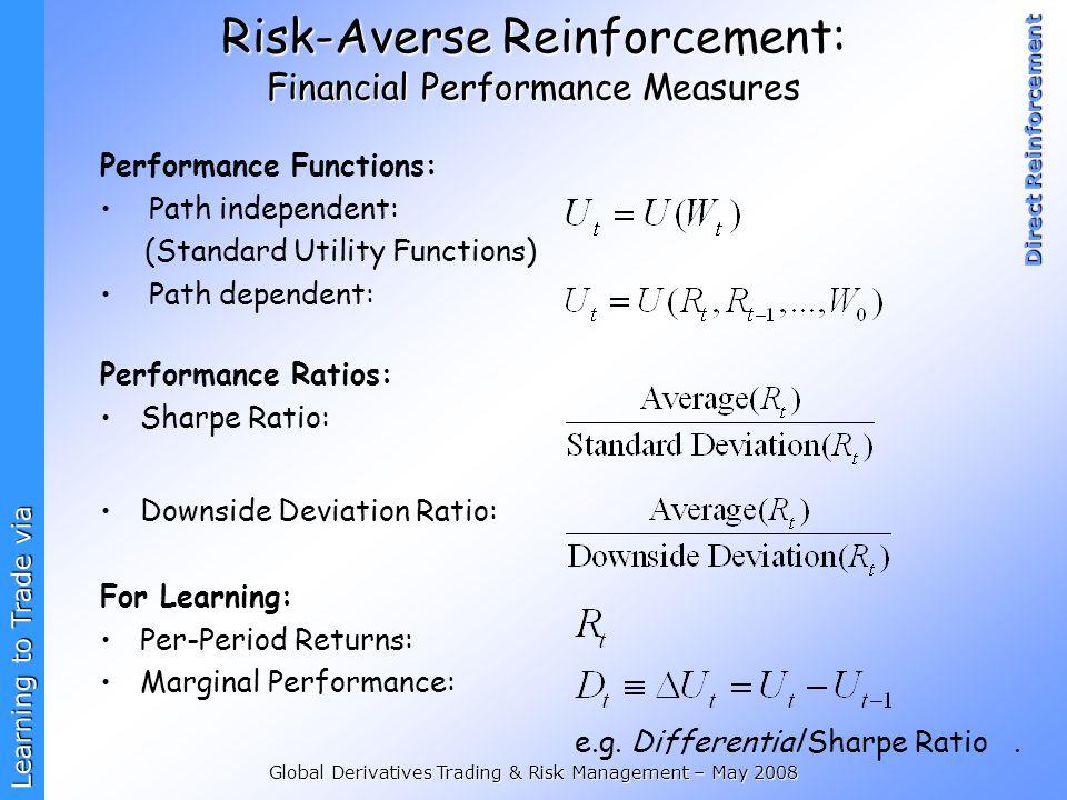 Risk-Averse Reinforcement: Financial Performance Measures